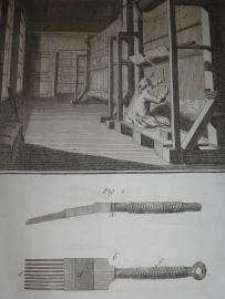73. ENCYCLOPEDIE DIDEROT, Recueil de Planches (…). TAPIS DE TURQUIE. Dywany tureckie 8 PL. 1771